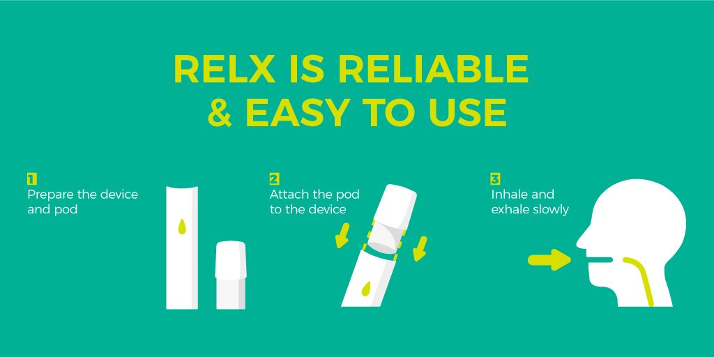 Relx easy to use
