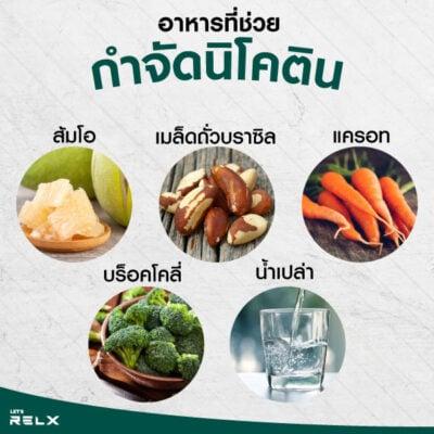 5-อาหารขจัดนิโคติน