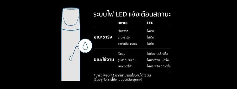 RELX LED Indicator